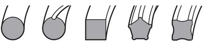 Trimmer line shapes