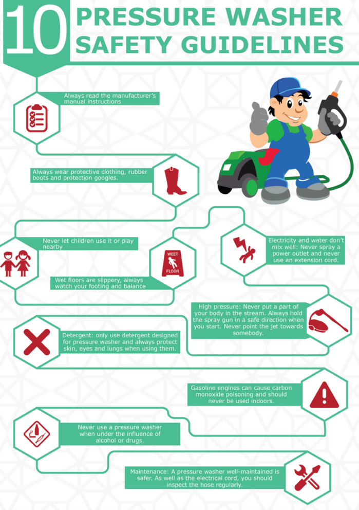 pressure washer safety